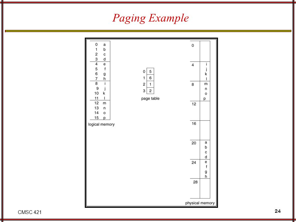 CMSC 421 24 Paging Example