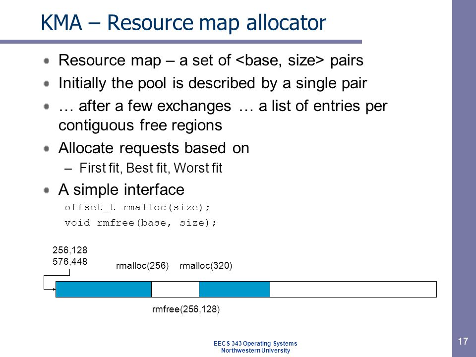 17 KMA – Resource map allocator Resource map – a set of pairs Initially the pool is described by a single pair … after a few exchanges … a list of entries per contiguous free regions Allocate requests based on –First fit, Best fit, Worst fit A simple interface offset_t rmalloc(size); void rmfree(base, size); 0, 1024 rmalloc(256) 256, 768 rmalloc(320) 576,448 rmfree(256,128) 256,128 EECS 343 Operating Systems Northwestern University