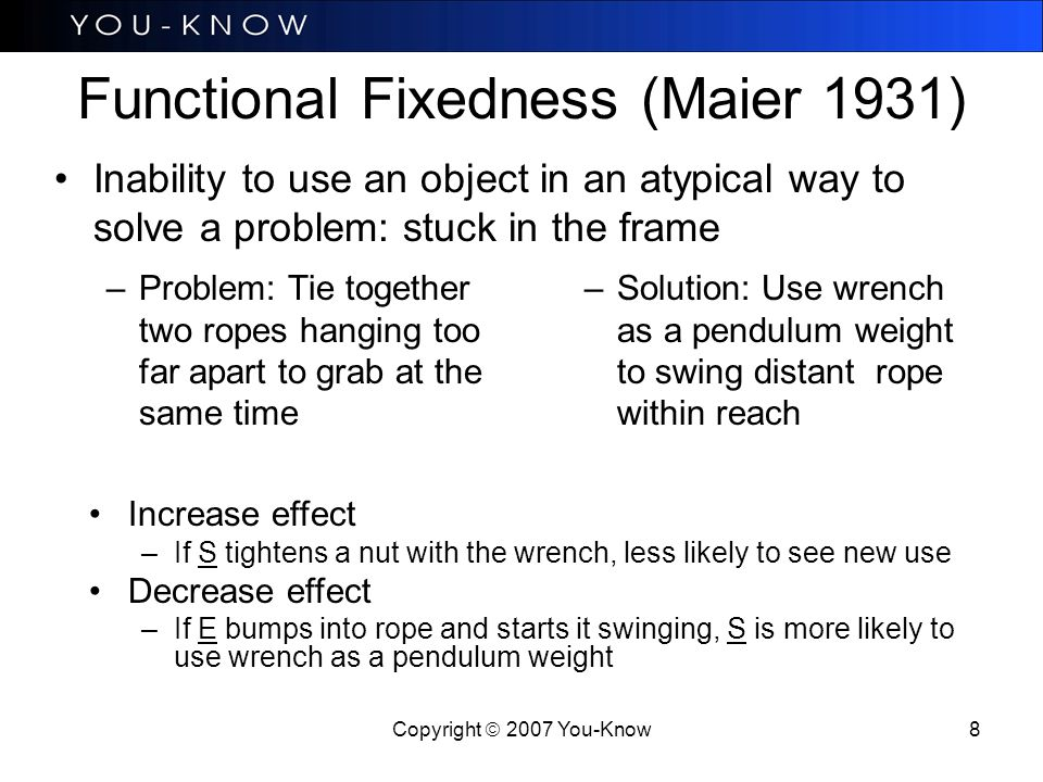 Copyright  2007 You-Know 8 Functional Fixedness (Maier 1931) –Problem: Tie together two ropes hanging too far apart to grab at the same time –Solution: Use wrench as a pendulum weight to swing distant rope within reach Inability to use an object in an atypical way to solve a problem: stuck in the frame Increase effect –If S tightens a nut with the wrench, less likely to see new use Decrease effect –If E bumps into rope and starts it swinging, S is more likely to use wrench as a pendulum weight