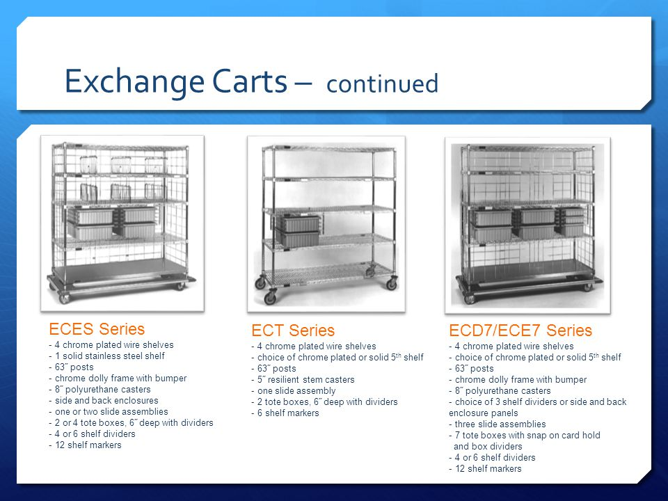 Exchange Carts – continued ECES Series - 4 chrome plated wire shelves - 1 solid stainless steel shelf - 63˝ posts - chrome dolly frame with bumper - 8˝ polyurethane casters - side and back enclosures - one or two slide assemblies - 2 or 4 tote boxes, 6˝ deep with dividers - 4 or 6 shelf dividers - 12 shelf markers ECT Series - 4 chrome plated wire shelves - choice of chrome plated or solid 5 th shelf - 63˝ posts - 5˝ resilient stem casters - one slide assembly - 2 tote boxes, 6˝ deep with dividers - 6 shelf markers ECD7/ECE7 Series - 4 chrome plated wire shelves - choice of chrome plated or solid 5 th shelf - 63˝ posts - chrome dolly frame with bumper - 8˝ polyurethane casters - choice of 3 shelf dividers or side and back enclosure panels - three slide assemblies - 7 tote boxes with snap on card hold and box dividers - 4 or 6 shelf dividers - 12 shelf markers