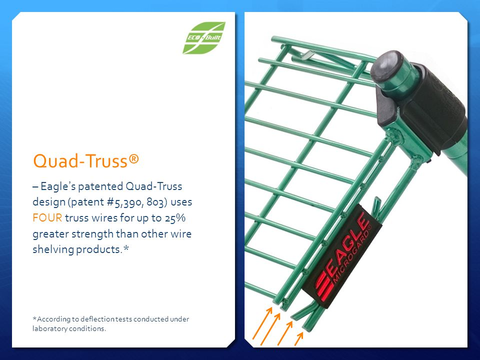 Quad-Truss® – Eagle's patented Quad-Truss design (patent #5,390, 803) uses FOUR truss wires for up to 25% greater strength than other wire shelving products.* *According to deflection tests conducted under laboratory conditions.