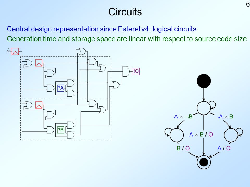 6 Circuits Central design representation since Esterel v4: logical circuits Generation time and storage space are linear with respect to source code size