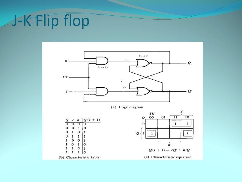 J-K Flip flop