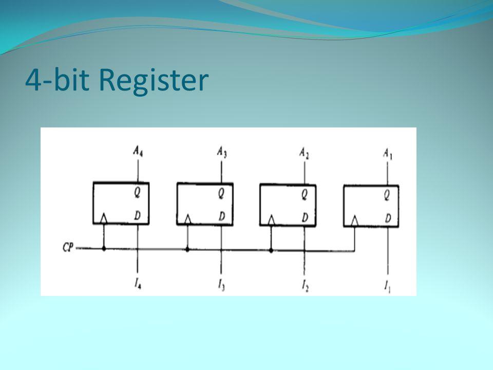 4-bit Register