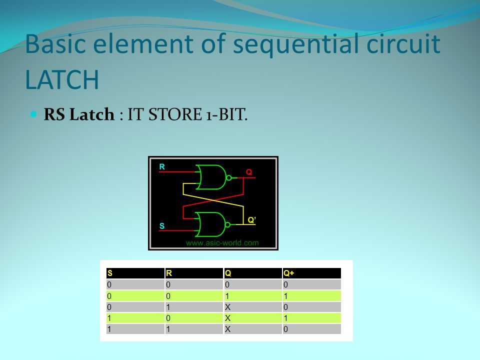 Basic element of sequential circuit LATCH RS Latch : IT STORE 1-BIT.