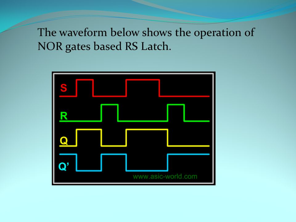 The waveform below shows the operation of NOR gates based RS Latch.