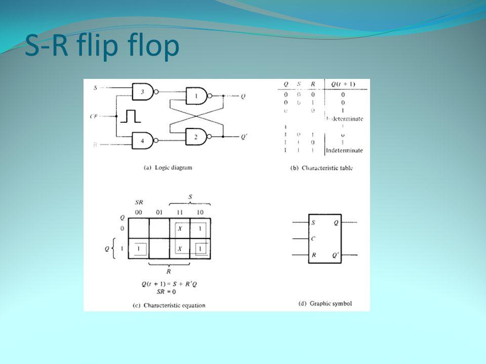 S-R flip flop