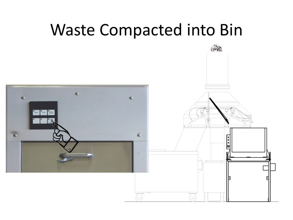 Waste Compacted into Bin