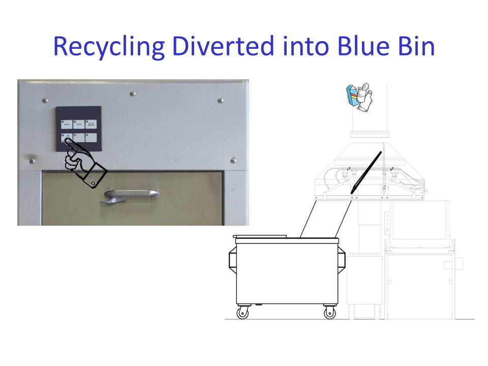 Recycling Diverted into Blue Bin
