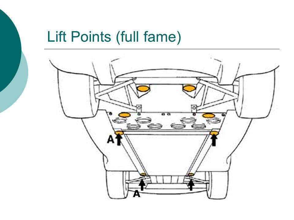 Lift Points (full fame) A