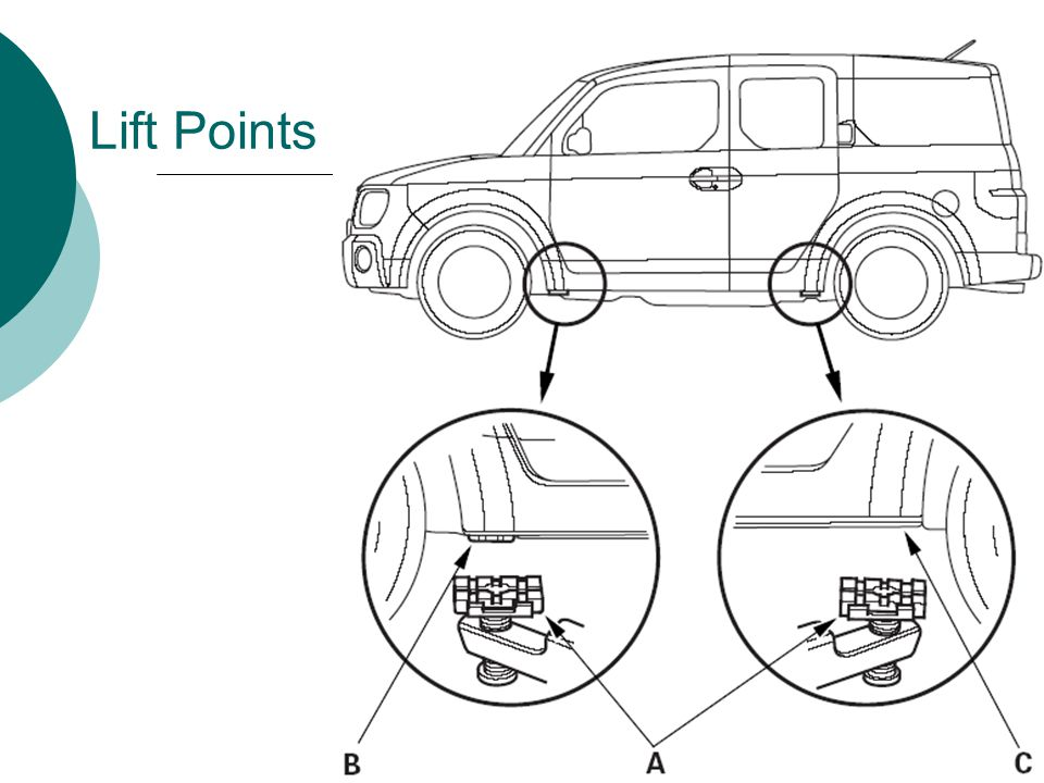 Lift Points