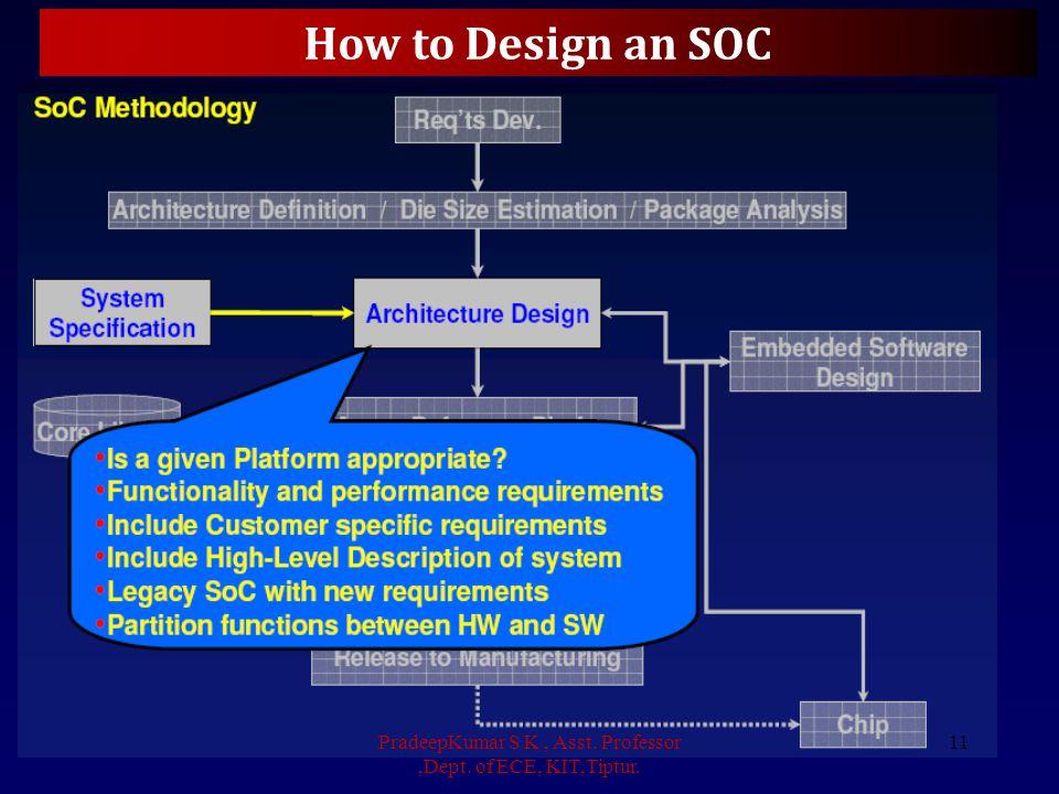 How to Design an SOC PradeepKumar S K, Asst. Professor,Dept. of ECE, KIT,Tiptur. 11