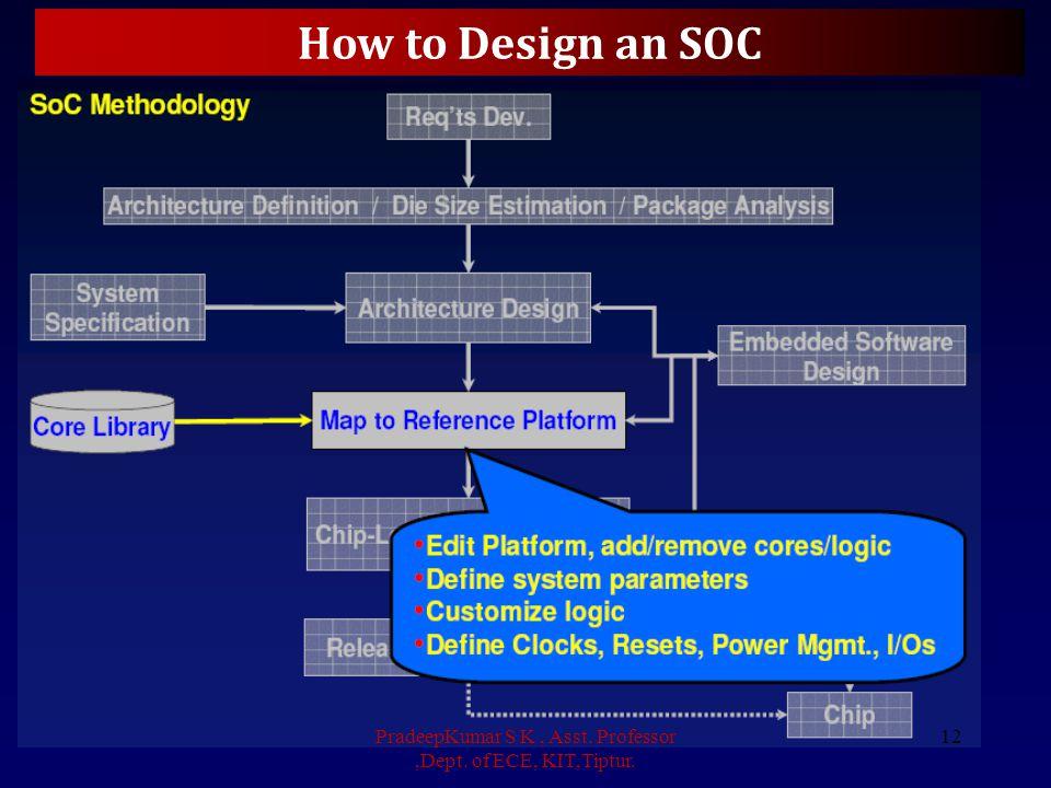 How to Design an SOC PradeepKumar S K, Asst. Professor,Dept. of ECE, KIT,Tiptur. 12