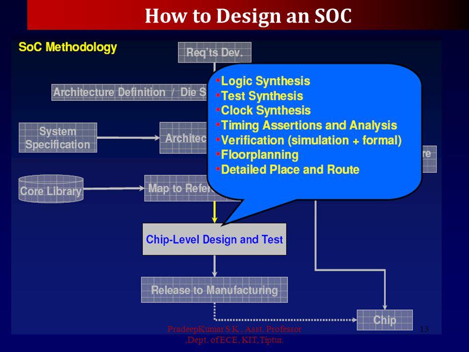 How to Design an SOC PradeepKumar S K, Asst. Professor,Dept. of ECE, KIT,Tiptur. 13