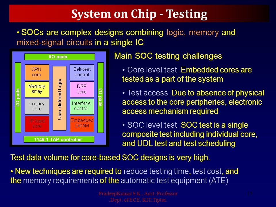Main SOC testing challenges Core level test: Embedded cores are tested as a part of the system Test access: Due to absence of physical access to the c