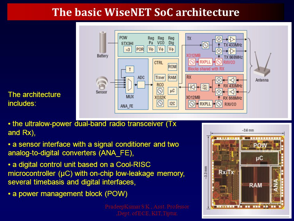 The basic WiseNET SoC architecture The architecture includes: the ultralow-power dual-band radio transceiver (Tx and Rx), a sensor interface with a si