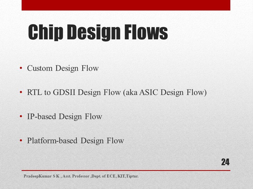 24 Chip Design Flows Custom Design Flow RTL to GDSII Design Flow (aka ASIC Design Flow) IP-based Design Flow Platform-based Design Flow PradeepKumar S