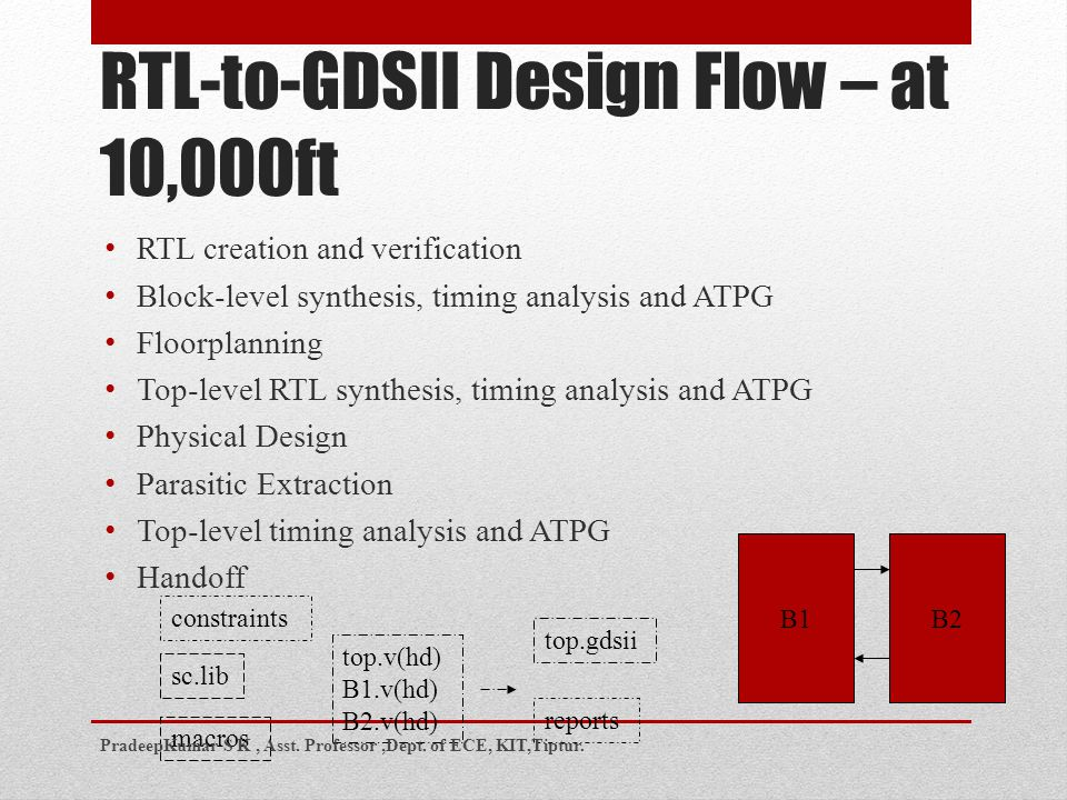 25 RTL-to-GDSII Design Flow – at 10,000ft RTL creation and verification Block-level synthesis, timing analysis and ATPG Floorplanning Top-level RTL sy