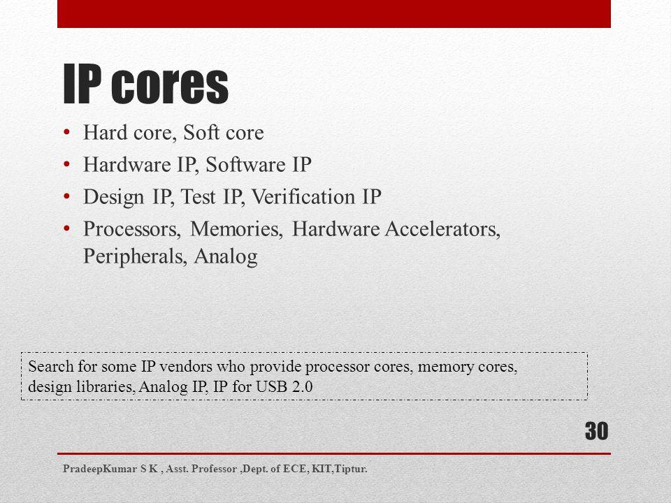 30 IP cores Hard core, Soft core Hardware IP, Software IP Design IP, Test IP, Verification IP Processors, Memories, Hardware Accelerators, Peripherals