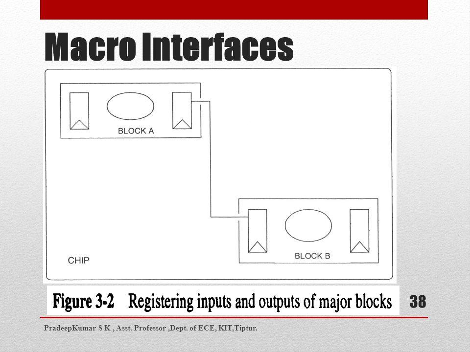 Macro Interfaces 38 PradeepKumar S K, Asst. Professor,Dept. of ECE, KIT,Tiptur.