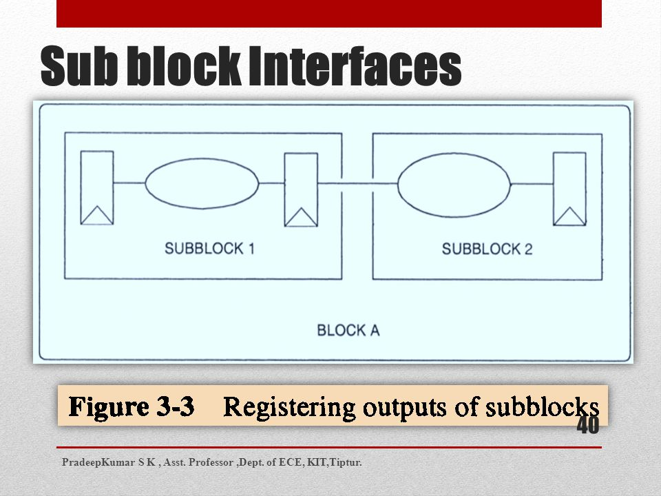 Sub block Interfaces 40 PradeepKumar S K, Asst. Professor,Dept. of ECE, KIT,Tiptur.