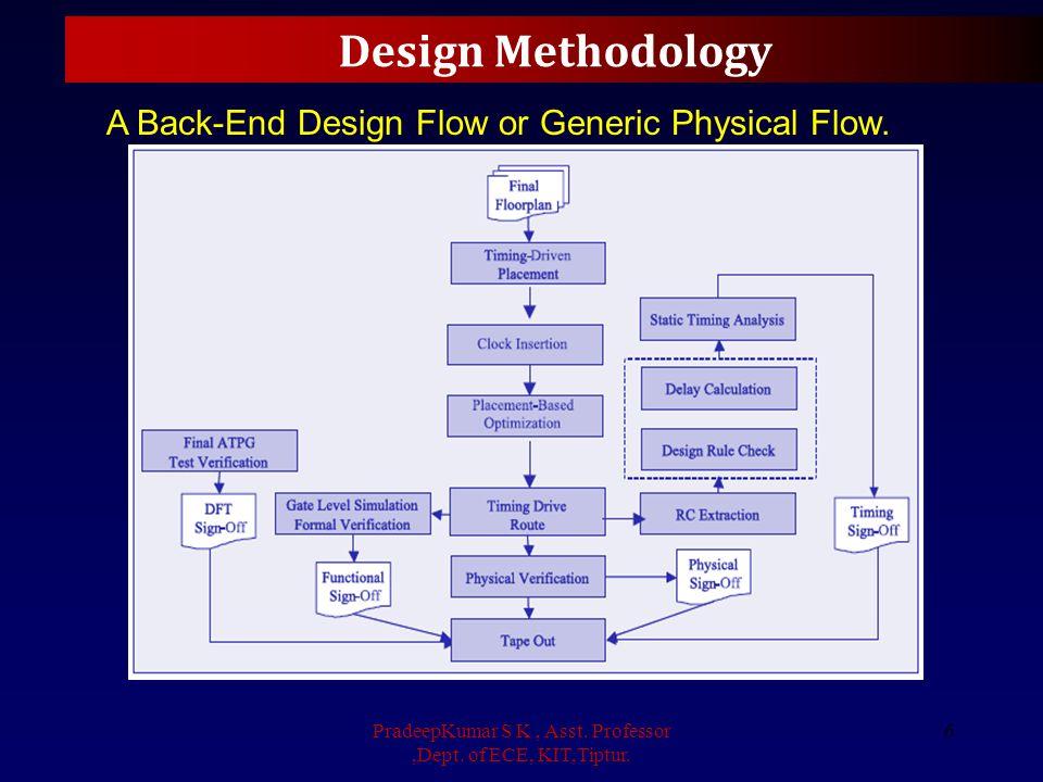 Design Methodology A Back-End Design Flow or Generic Physical Flow. PradeepKumar S K, Asst. Professor,Dept. of ECE, KIT,Tiptur. 6