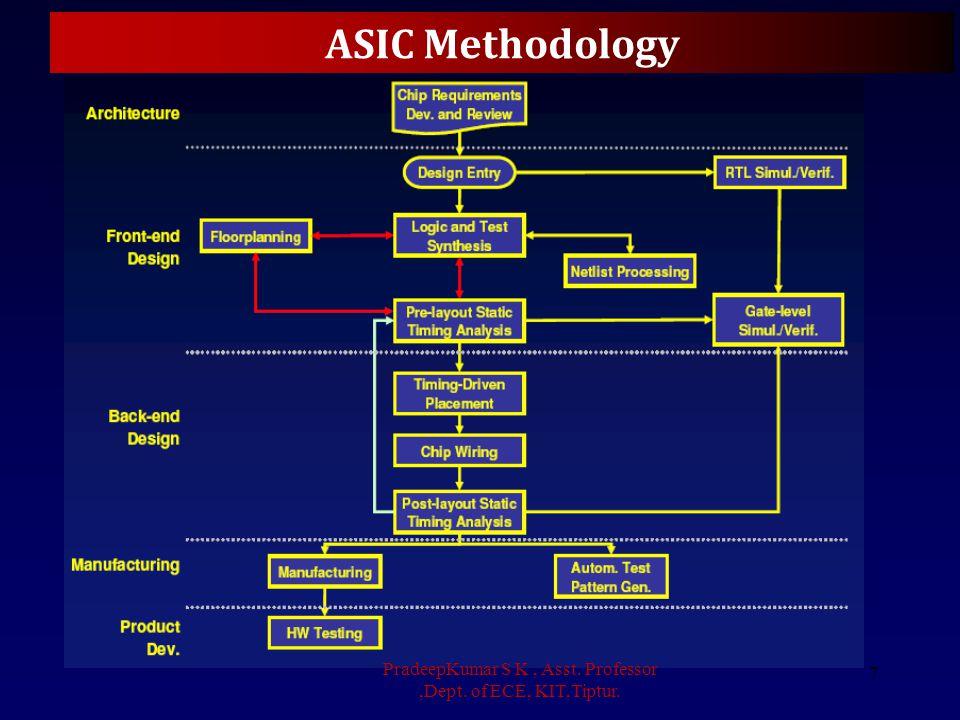 ASIC Methodology PradeepKumar S K, Asst. Professor,Dept. of ECE, KIT,Tiptur. 7