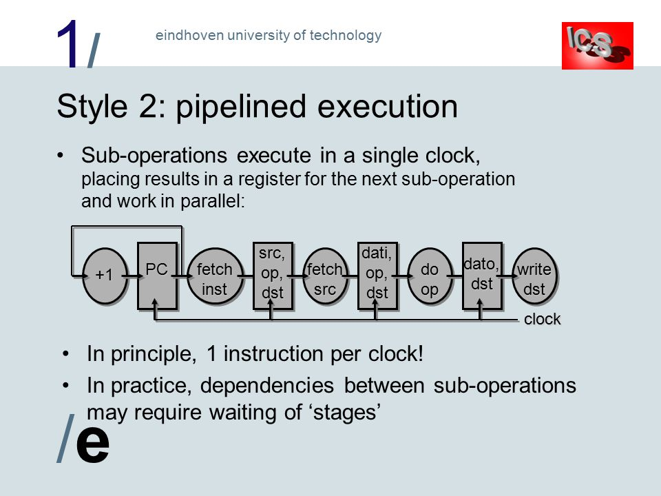1/1/ /e/e eindhoven university of technology Sub-operations execute in a single clock, placing results in a register for the next sub-operation and work in parallel: Style 2: pipelined execution write dst fetch inst fetch src do op src, op, dst dati, op, dst dato, dst PC clock +1 In principle, 1 instruction per clock.
