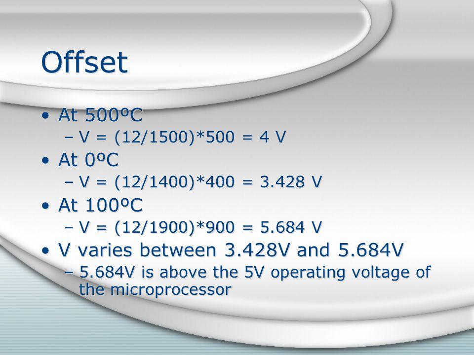 Offset At 500ºC –V = (12/1500)*500 = 4 V At 0ºC –V = (12/1400)*400 = 3.428 V At 100ºC –V = (12/1900)*900 = 5.684 V V varies between 3.428V and 5.684V