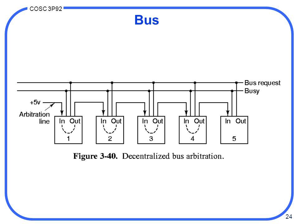 24 COSC 3P92 Bus