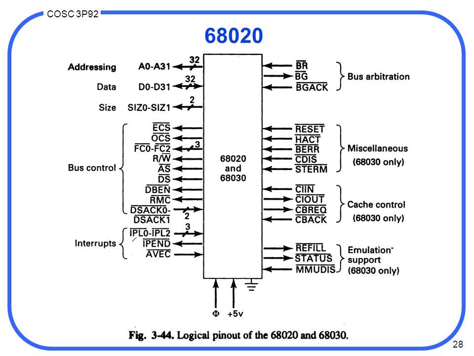 28 COSC 3P92 68020