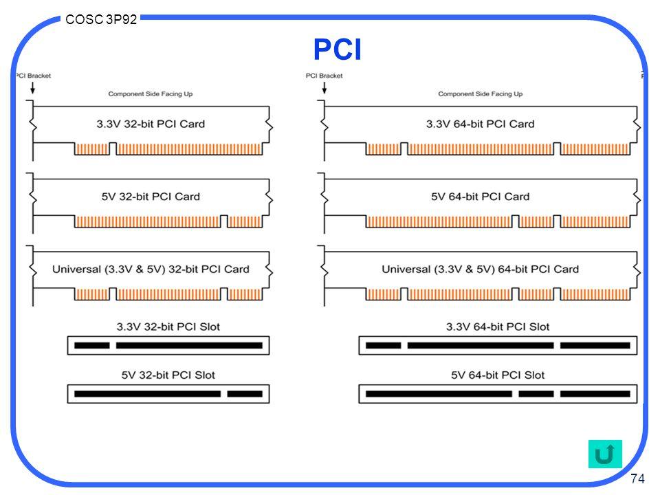 74 COSC 3P92 PCI