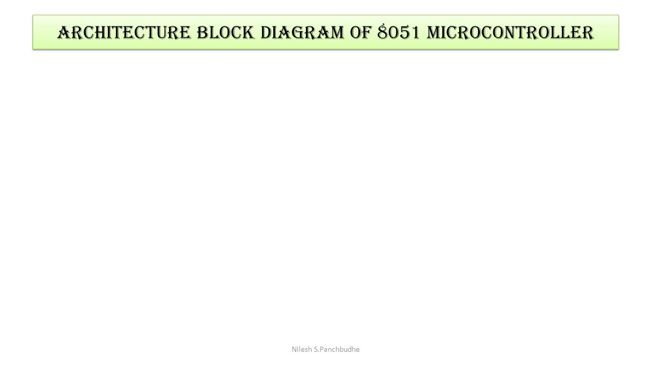 Architecture block diagram of 8051 microcontroller Nilesh S.Panchbudhe