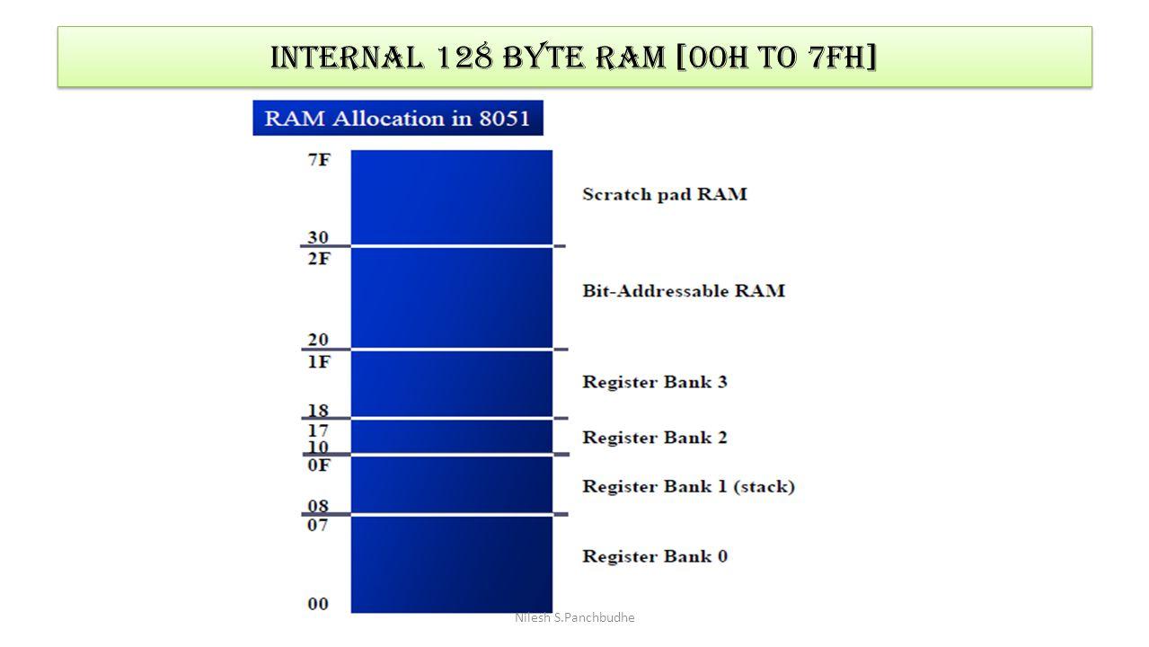 Internal 128 byte ram [00h to 7fh] Nilesh S.Panchbudhe