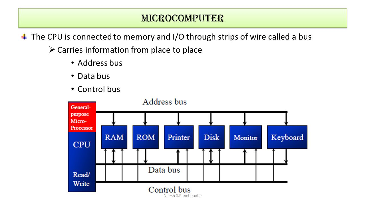 Microcomputer The CPU is connected to memory and I/O through strips of wire called a bus  Carries information from place to place Address bus Data bu