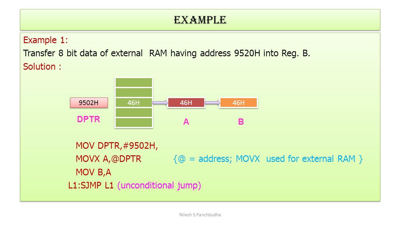 Example Example 1: Transfer 8 bit data of external RAM having address 9520H into Reg. B. Solution : MOV DPTR,#9502H, MOVX A,@DPTR {@ = address; MOVX u