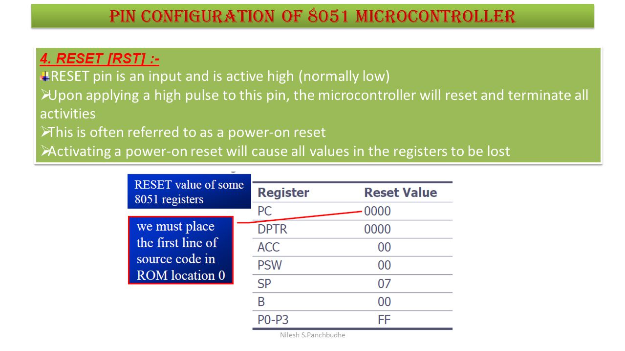 Nilesh S.Panchbudhe Pin configuration of 8051 microcontroller 4. RESET [RST] :- RESET pin is an input and is active high (normally low)  Upon applyin