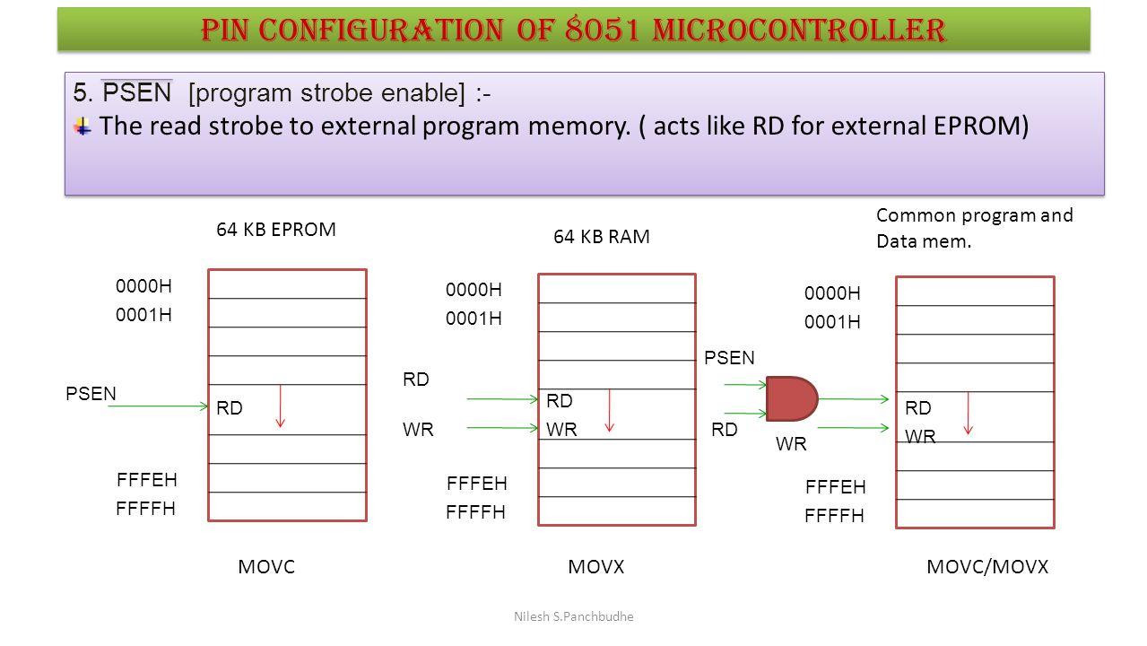 Nilesh S.Panchbudhe Pin configuration of 8051 microcontroller Common program and Data mem. 0000H 0001H FFFFH FFFEH PSEN 64 KB EPROM 0000H 0001H FFFFH