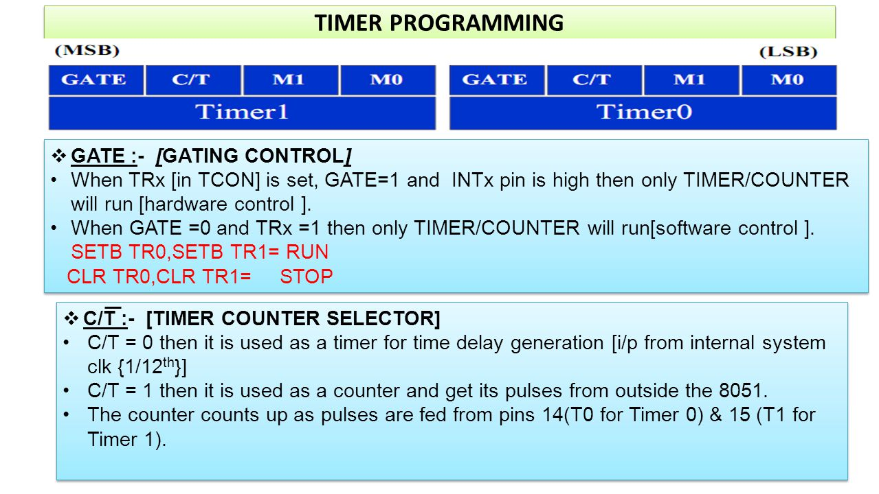 TIMER PROGRAMMING Nilesh S.Panchbudhe  GATE :- [GATING CONTROL] When TRx [in TCON] is set, GATE=1 and INTx pin is high then only TIMER/COUNTER will r