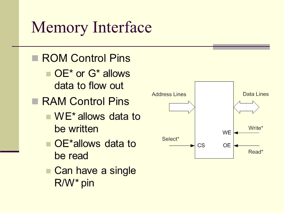 Memory Interface ROM Control Pins OE* or G* allows data to flow out RAM Control Pins WE* allows data to be written OE*allows data to be read Can have a single R/W* pin
