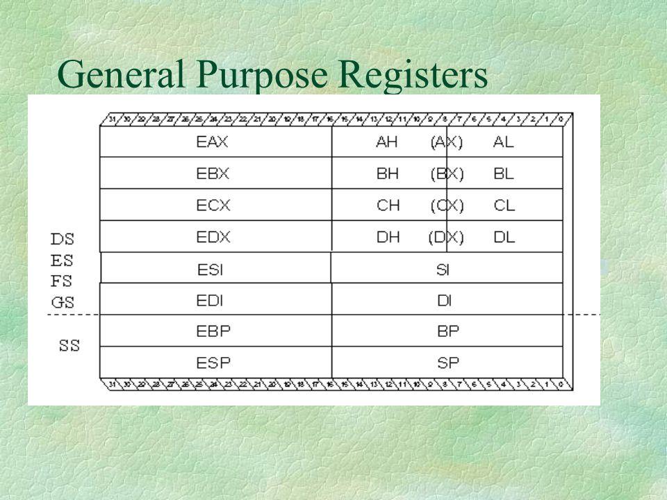 64-bit and above Registers  RAX, RBX, RCX, RDX, RSI, RSP, RDI, RBP – 64 bit General purpose registers sharing space with its corresponding 32-bit registers  R8-R15, additional general purpose registers R8D – R15D (32 bit counter part) R8W – R15W (16 bit counter part)  ST0-ST7, 80 bit floating point  MMX0-MMX7, 64-bit multi media  XMM0-XMM7, 128-bit registers – used for floating point and packed integer arithmetic