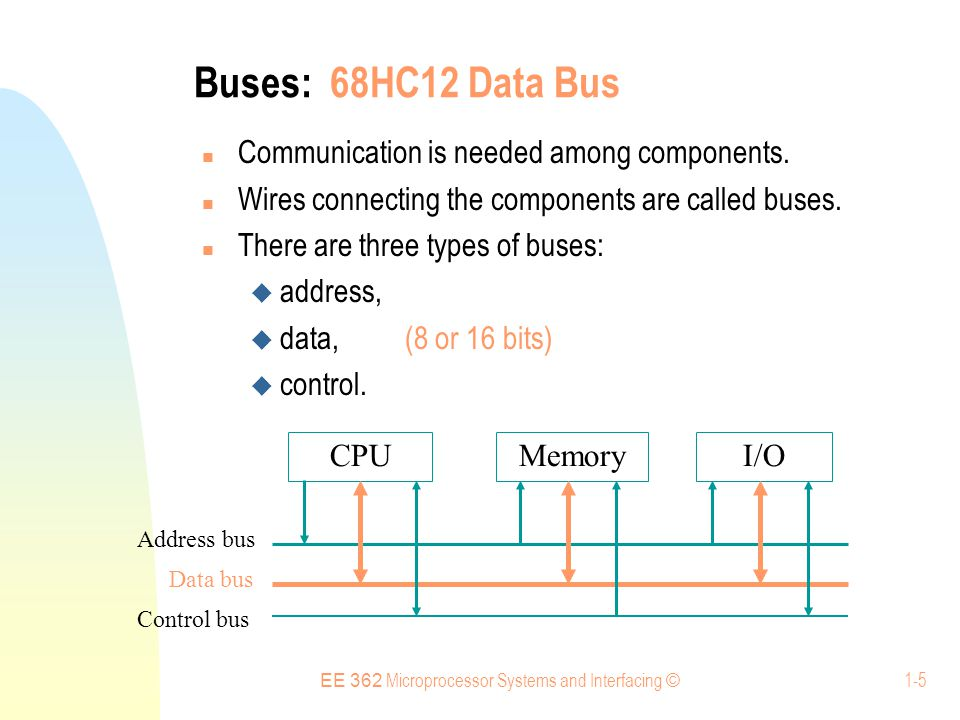 EE 362 Microprocessor Systems and Interfacing © 1-26 Assembler Directives Examples Offset:dc.b6 Count:dc.b$45 Scales:dc.b6,8,30 Msg:dc.b FEED PART How many bytes total are reserved above.
