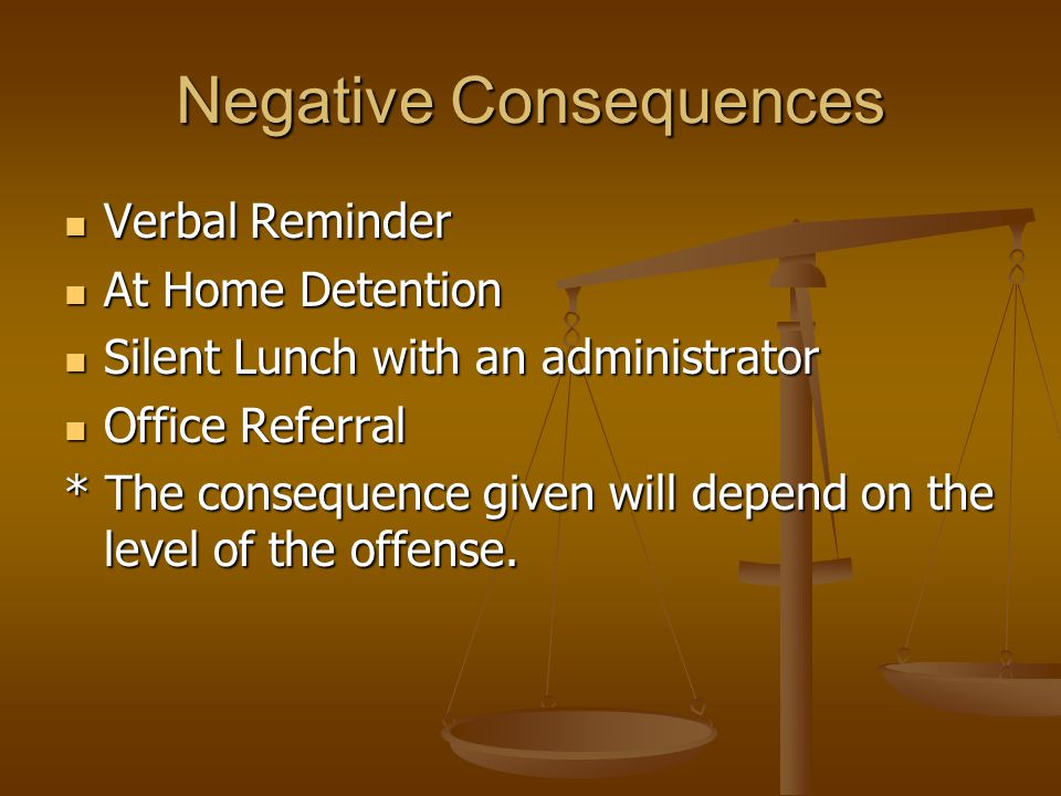 Negative Consequences Verbal Reminder Verbal Reminder At Home Detention At Home Detention Silent Lunch with an administrator Silent Lunch with an administrator Office Referral Office Referral * The consequence given will depend on the level of the offense.