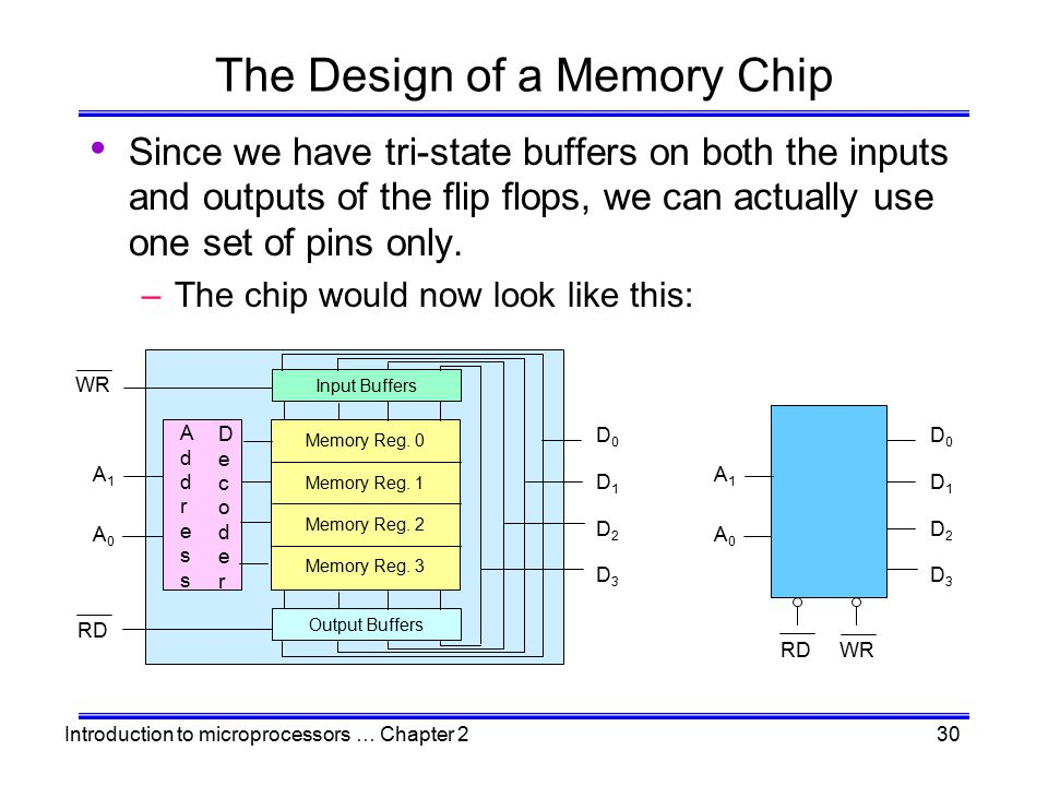 Introduction to microprocessors … Chapter 230 The Design of a Memory Chip Since we have tri-state buffers on both the inputs and outputs of the flip f