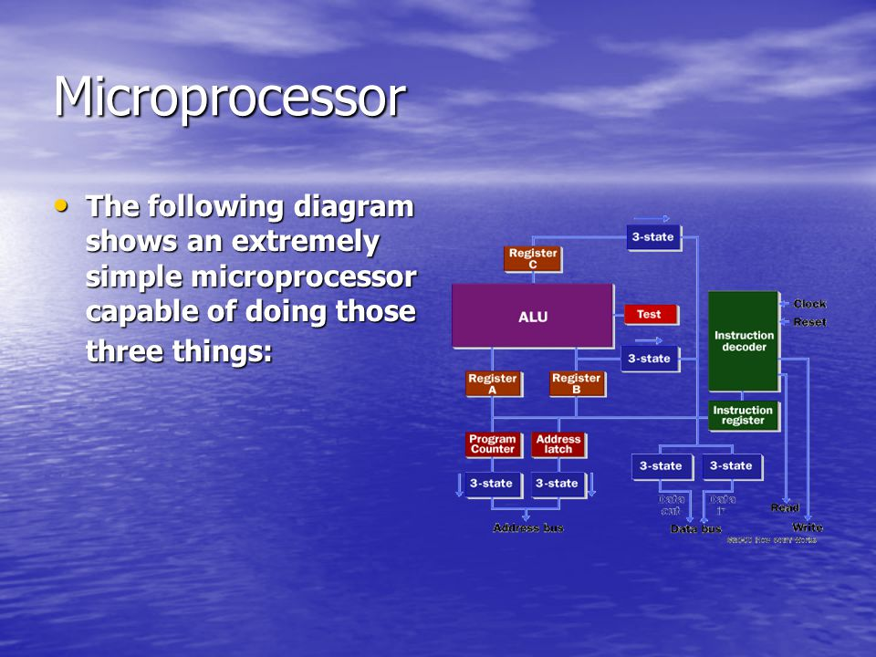 Microprocessor The following diagram shows an extremely simple microprocessor capable of doing those three things: The following diagram shows an extremely simple microprocessor capable of doing those three things: