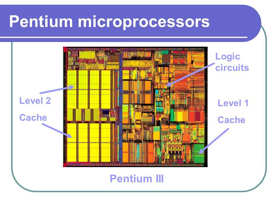 Pentium microprocessors Level 2 Cache Level 1 Cache Increased logic circuits Cache