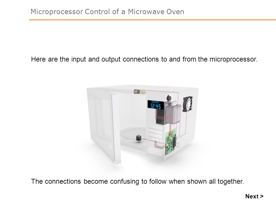 Microprocessor Control of a Microwave Oven Next > Here are the input and output connections to and from the microprocessor.