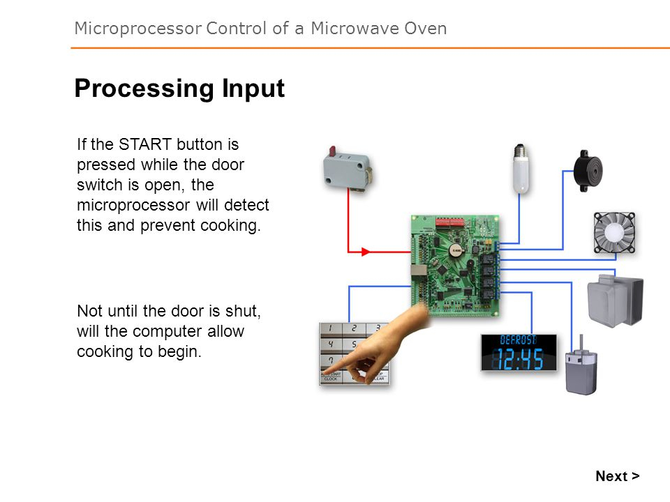 Microprocessor Control of a Microwave Oven Next > Processing Input If the START button is pressed while the door switch is open, the microprocessor will detect this and prevent cooking.