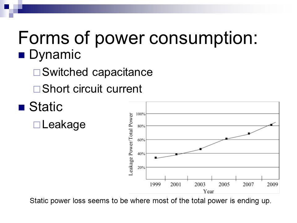 Forms of power consumption: Dynamic  Switched capacitance  Short circuit current Static  Leakage Static power loss seems to be where most of the to