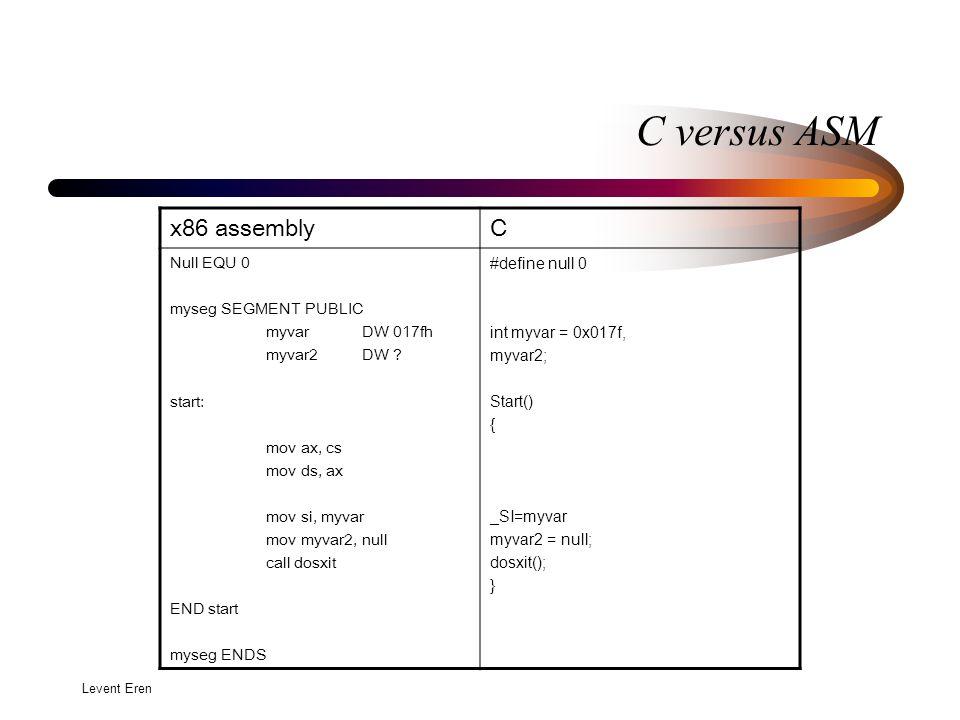 Levent Eren C versus ASM x86 assemblyC Null EQU 0 myseg SEGMENT PUBLIC myvarDW 017fh myvar2DW .